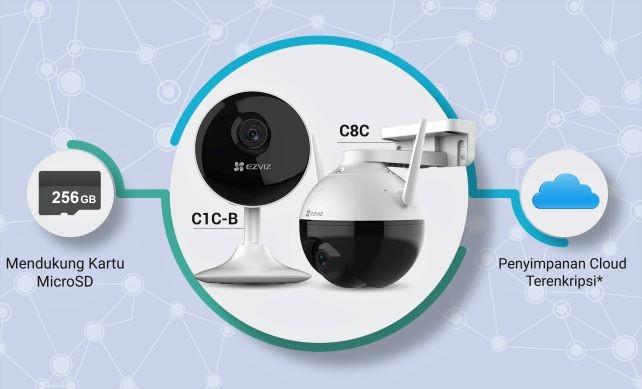 Seberapa Penting Fitur Storage Pada Kamera Pengawas Di Rumah? Ini Jawabannya