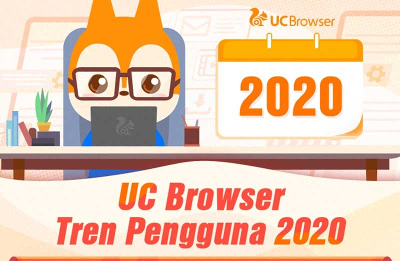 Laporan_UC_Tren_2020.jpg